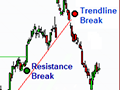 Chart Patterns image